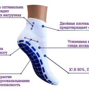 Носки для прыжков на батуте в Челябинске